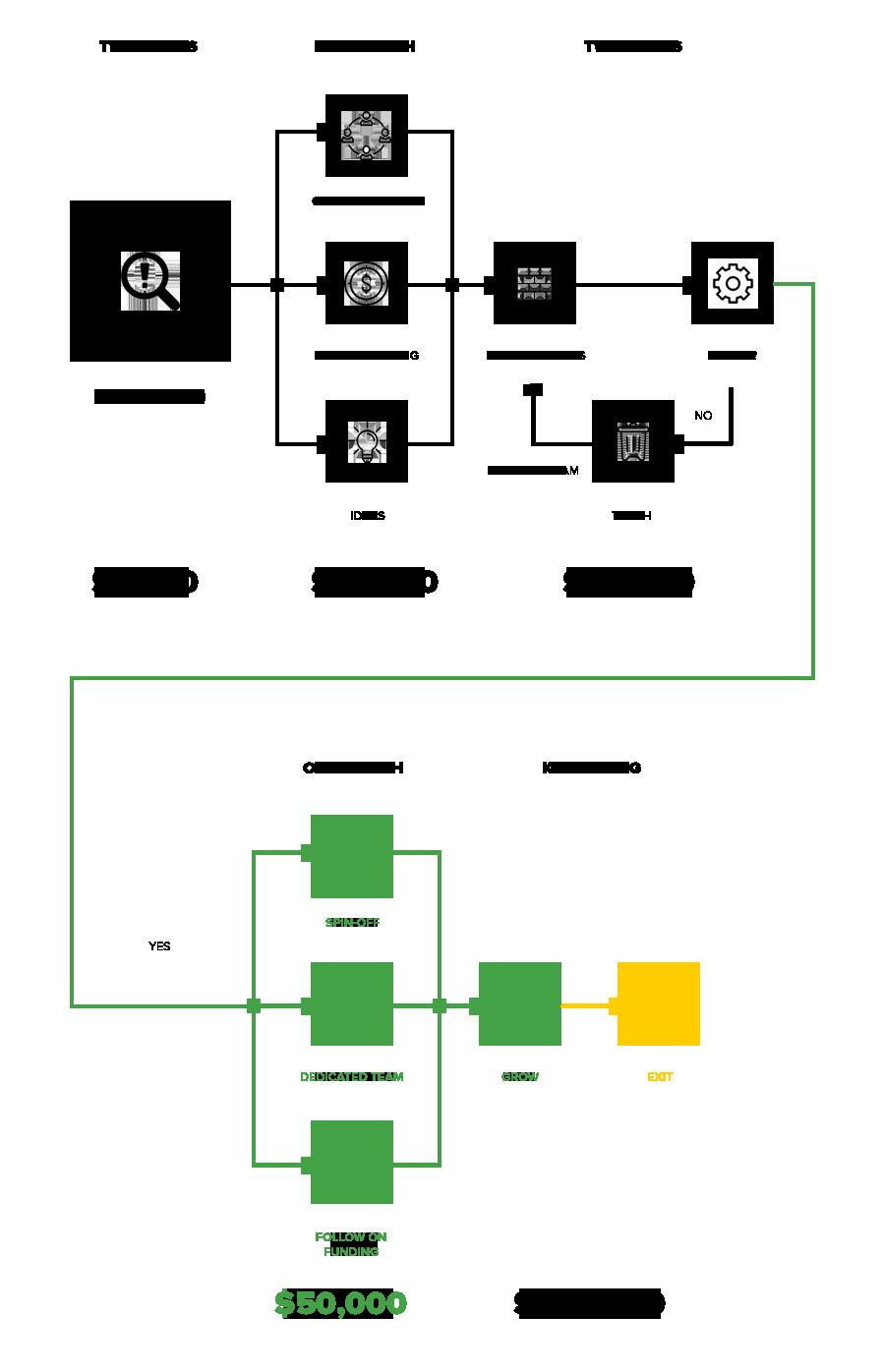 processArtboard-1-copy-2